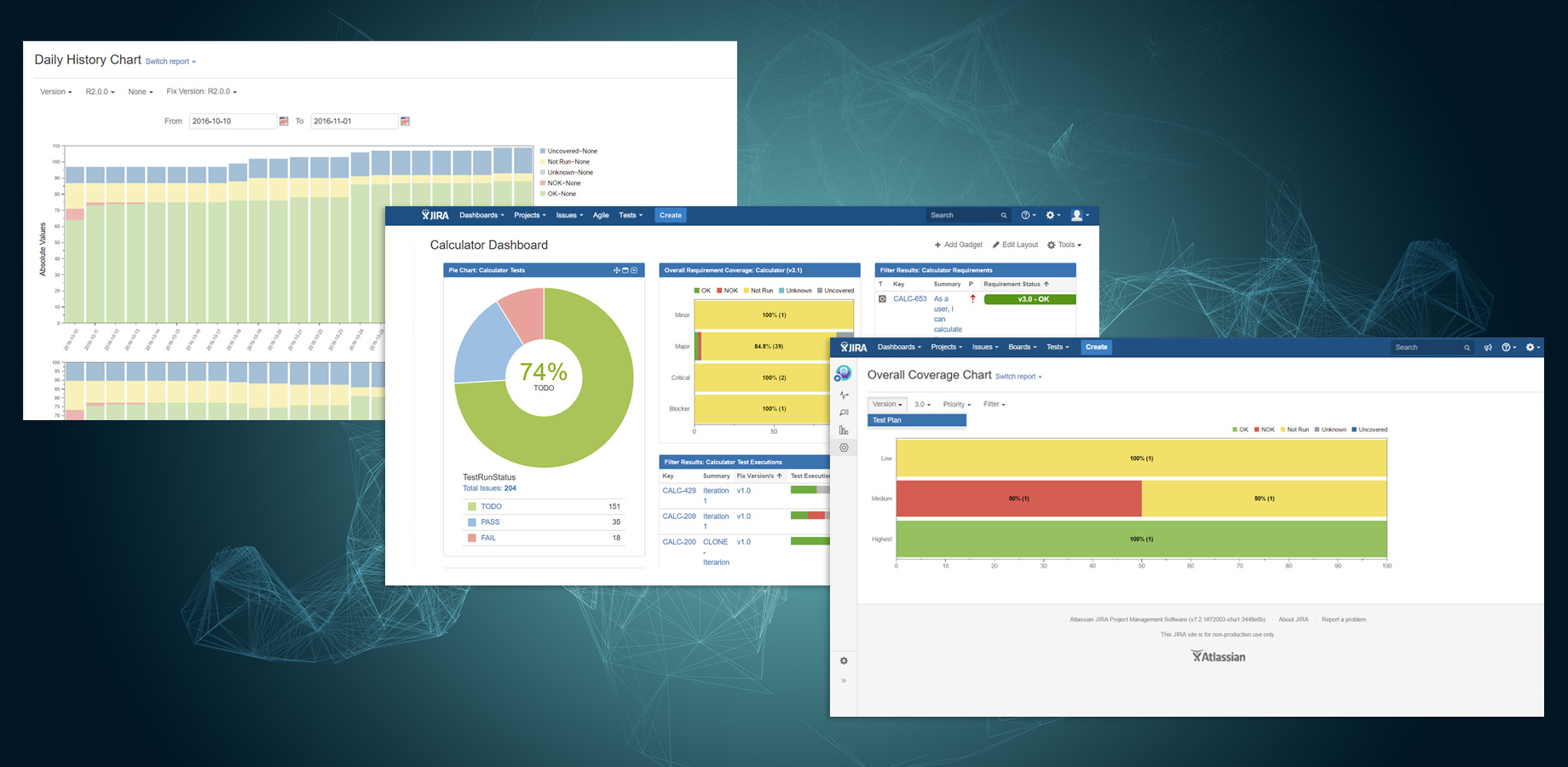 Testmanagement Tool-Unterstützung mit dem Jira Plug-in Xray