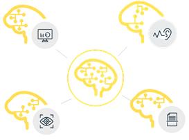 Künstliche Intelligenz – Entwicklung 2019