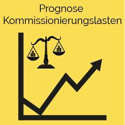 Prognose Komissionierungslast ki logistik